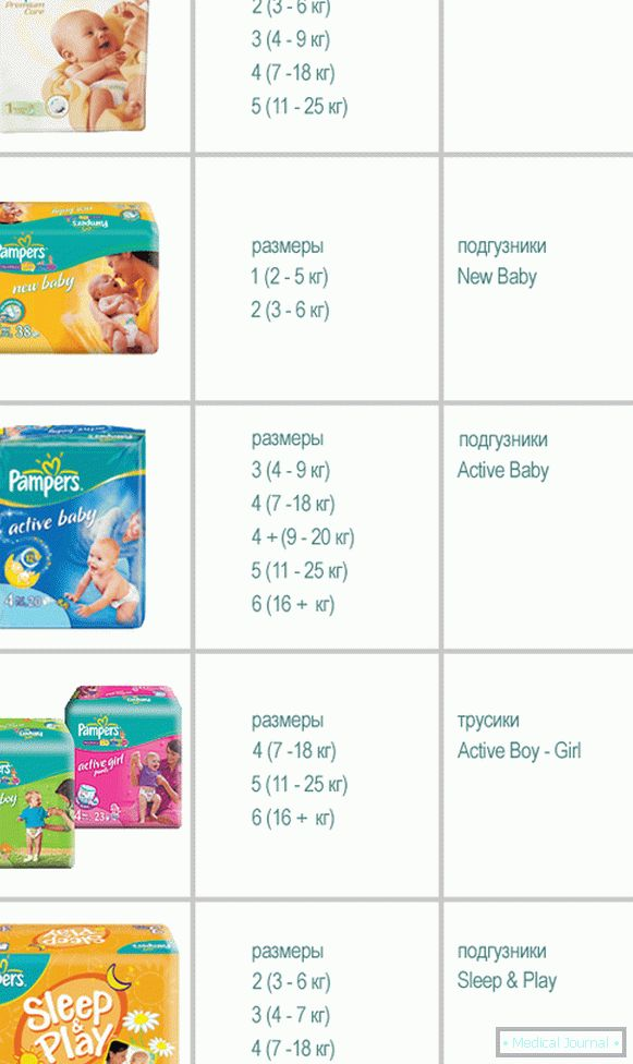 razmer-tablitca-pampers